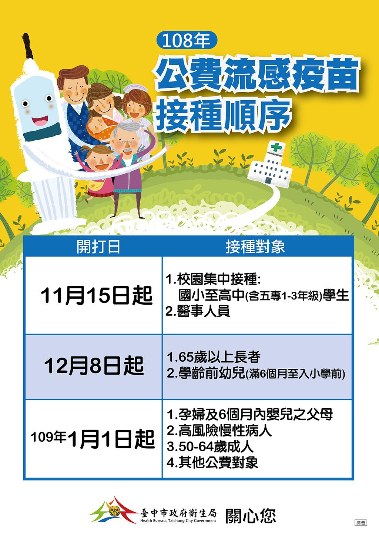 臺中市衛生局公告疫苗施打時程。