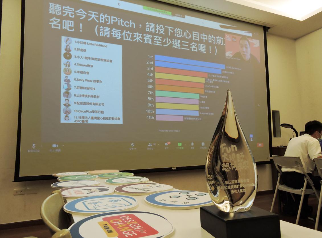 11組青年團隊分享後立即進行網路票選,由線上與會的社會大眾成員票選出前三名心中最佳的社會議題。